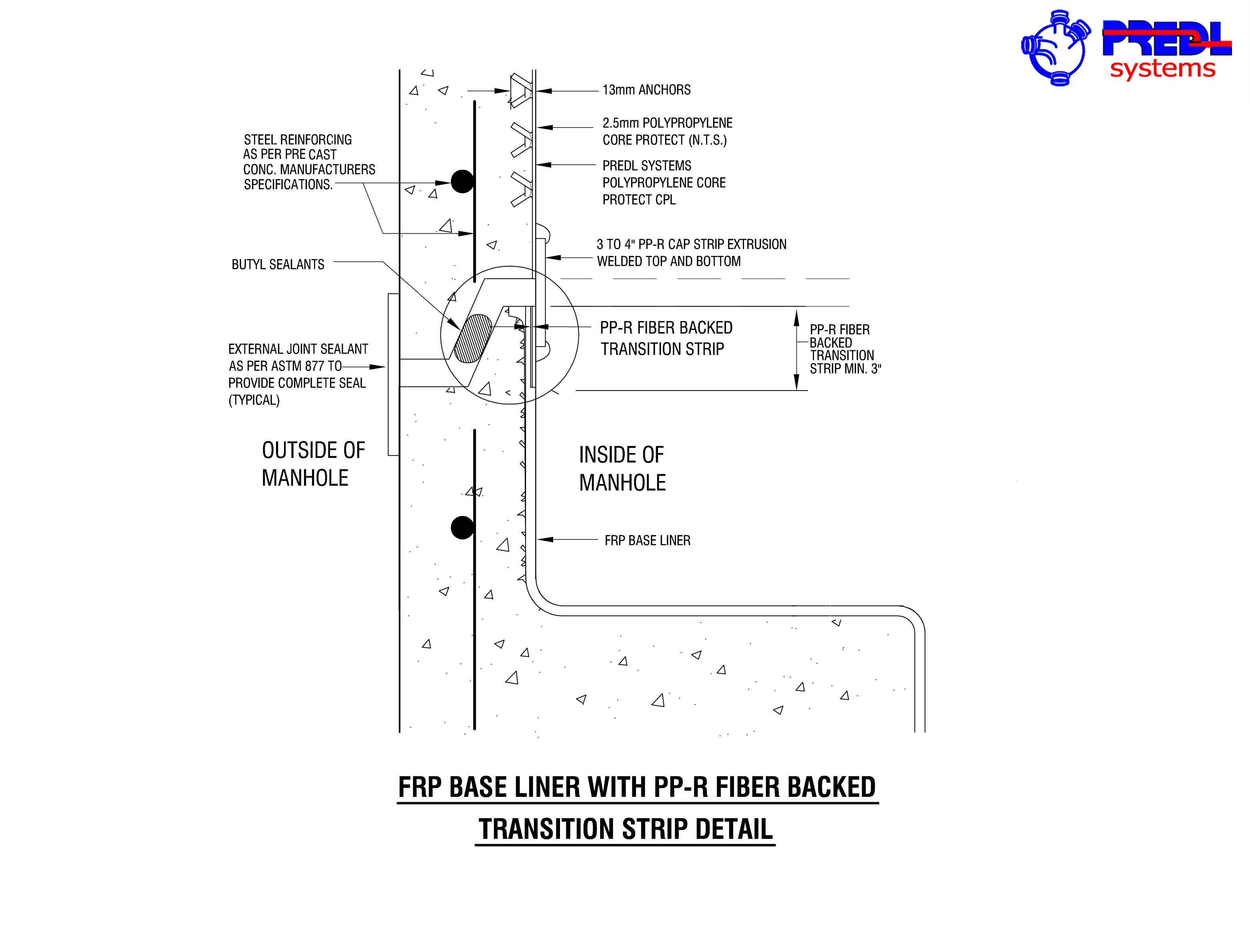 Manhole Joints Between Base And Wall Liner Predl Systems