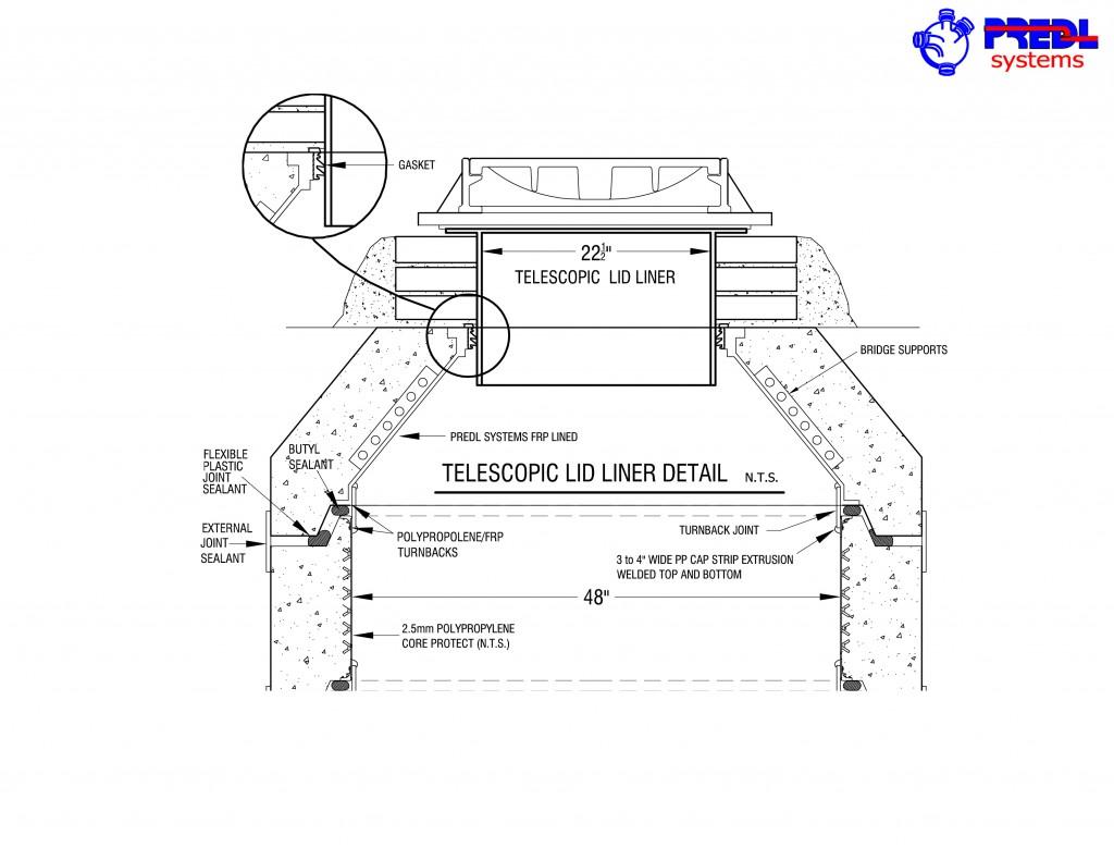 Precast Concrete Collar : Telescopic access collar predl systems